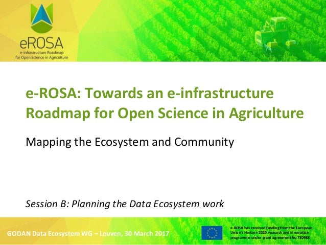 WWW.EROSA.AGINFRA.EU e-ROSA has received funding from the European Union's Horizon 2020 research and innovation programme ...