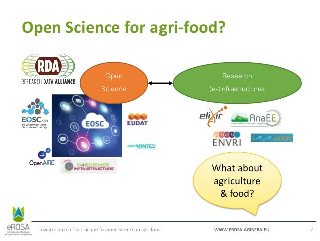 WWW.EROSA.AGINFRA.EU Open Science for agri-food? Towards an e-infrastructure for open science in agri-food 2 Open Science ...