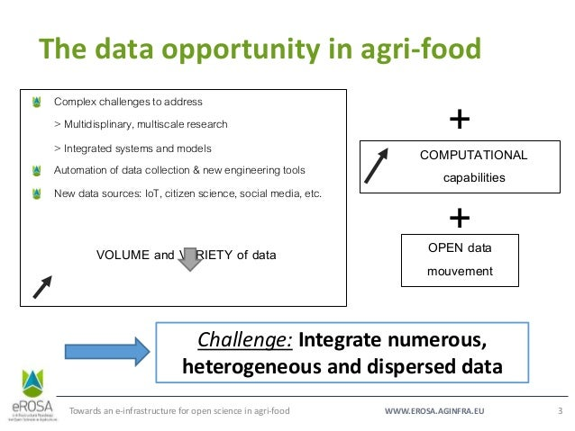 WWW.EROSA.AGINFRA.EU The data opportunity in agri-food Towards an e-infrastructure for open science in agri-food 3 Complex...