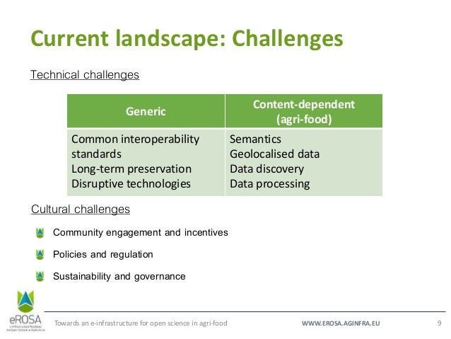 WWW.EROSA.AGINFRA.EU Current landscape: Challenges Towards an e-infrastructure for open science in agri-food 9 Technical c...