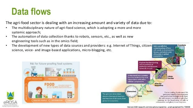 Horizon 2020 research and innovation programme - grant agreement No 730988 Data flows The agri-food sector is dealing with...