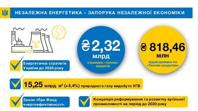 НЕЗАЛЕЖНА ЕНЕРГЕТИКА – ЗАПОРУКА НЕЗАЛЕЖНОЇ ЕКОНОМІКИ Енергетична стратегія України до 2035 року Концепція реформування та ...