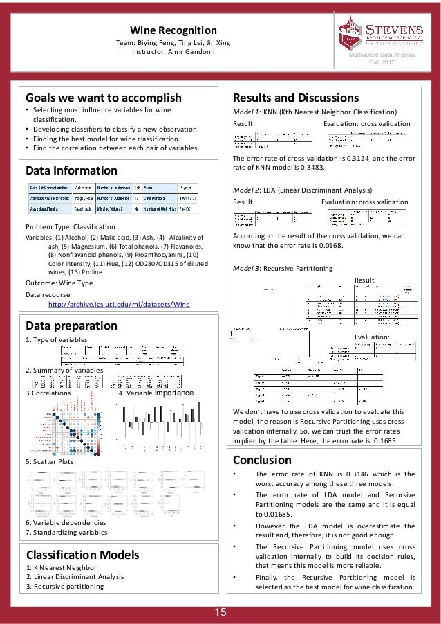 2017 Business Intelligence & Analytics Corporate Event