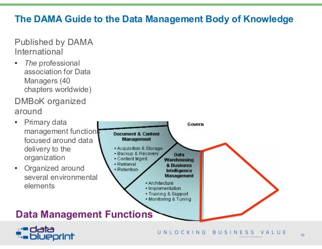 the importance of data management in companies What makes data modeling important many companies manage and maintain their data while of core concepts of the business across functional areas is critical to system analysis and the future success of data management it is important to information systems analysis that.