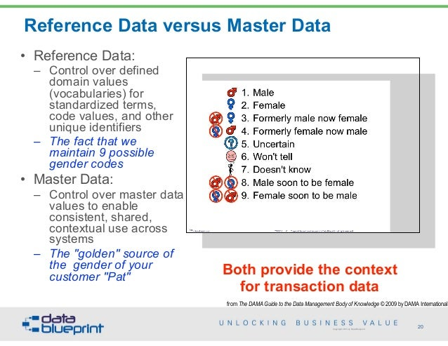 The importance of mdm eternal management of the data mind international 20 copyright 2013 by data blueprint malvernweather Gallery