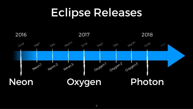 eclipse jee oxygen 3 download