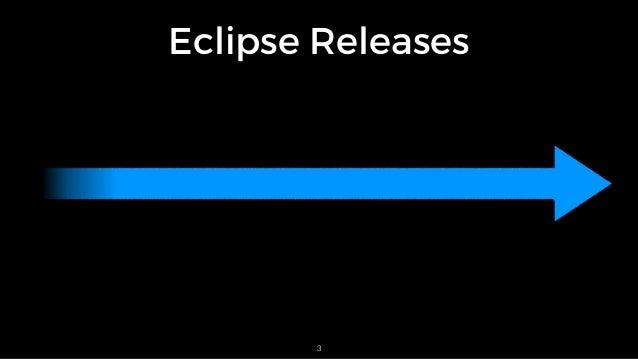 What's new in Eclipse Oxygen (Devoxx France 2017) Slide 3