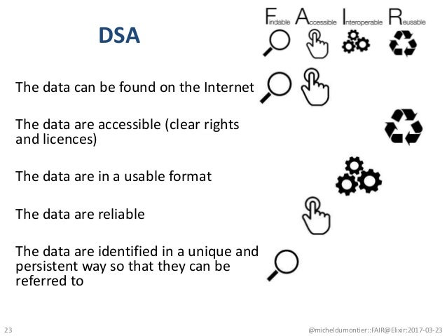 DSA The data can be found on the Internet The data are accessible (clear rights and licences) The data are in a usable for...