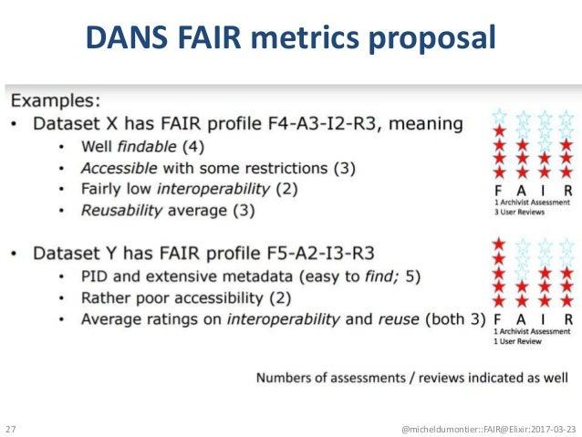 DANS FAIR metrics proposal @micheldumontier::FAIR@Elixir:2017-03-2327