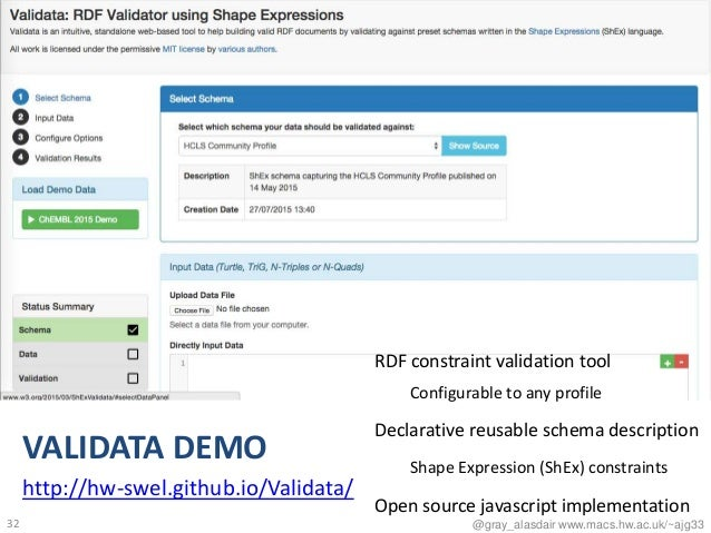 http://hw-swel.github.io/Validata/ VALIDATA DEMO @gray_alasdair www.macs.hw.ac.uk/~ajg3332 RDF constraint validation tool ...