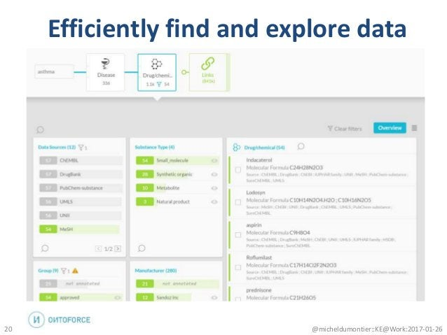 Efficiently find and explore data @micheldumontier::KE@Work:2017-01-2620