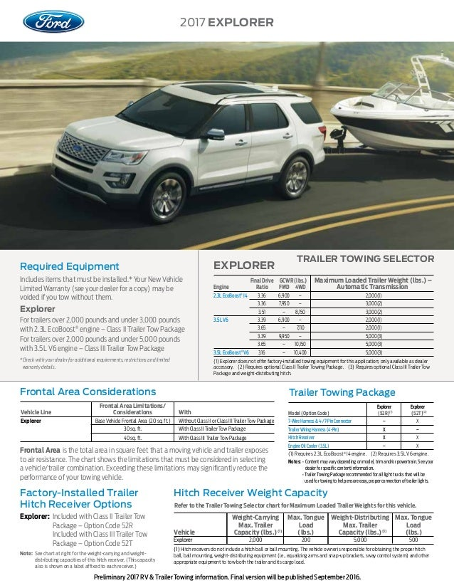 2017 Ford Explorer Towing Louisville Ky