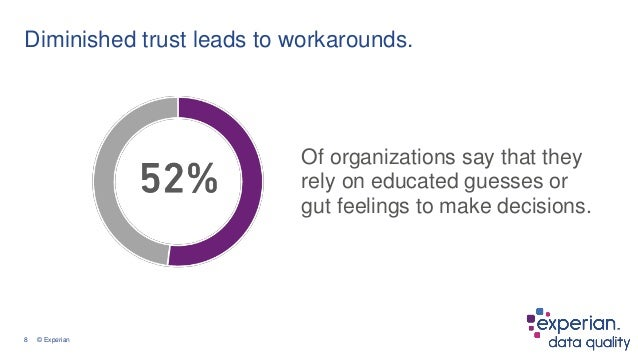 Inside the circle of trust: Data management for modern