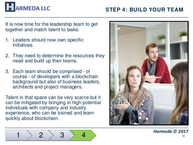 12 Harmeda © 2017 STEP 4: BUILD YOUR TEAM It is now time for the leadership team to get together and match talent to tasks...