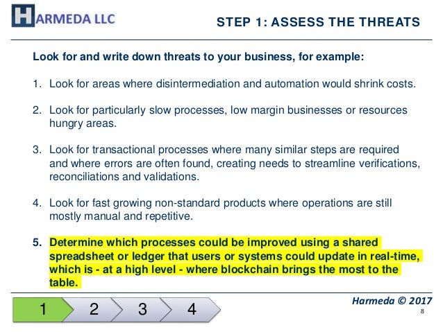 8 Harmeda © 2017 STEP 1: ASSESS THE THREATS Look for and write down threats to your business, for example: 1. Look for are...