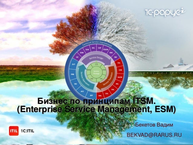 Бекетов Вадим BEKVAD@RARUS.RU Бизнес по принципам ITSM. (Enterprise Service Management, ESM)