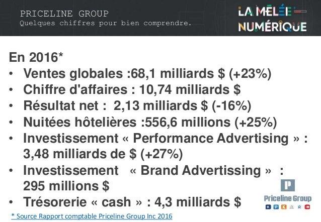 En 2016* • Ventes globales :68,1 milliards $ (+23%) • Chiffre d'affaires : 10,74 milliards $ • Résultat net : 2,13 milliar...