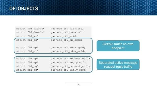 OFI OBJECTS struct fid_fabric* gasnetc_ofi_fabricfd; struct fid_domain* gasnetc_ofi_domainfd; struct fid_av* gasnetc_ofi_a...