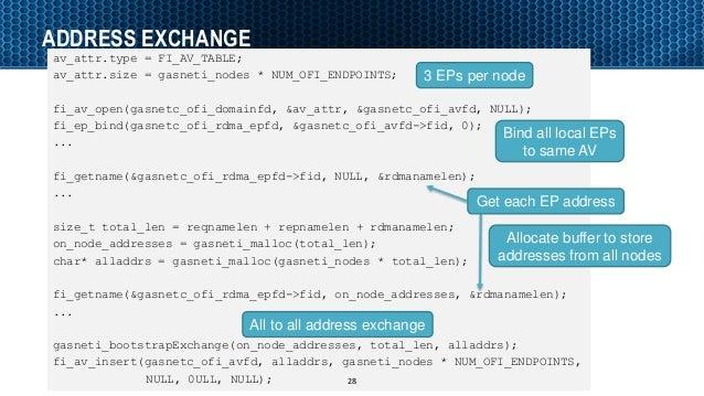 ADDRESS EXCHANGE av_attr.type = FI_AV_TABLE; av_attr.size = gasneti_nodes * NUM_OFI_ENDPOINTS; fi_av_open(gasnetc_ofi_doma...