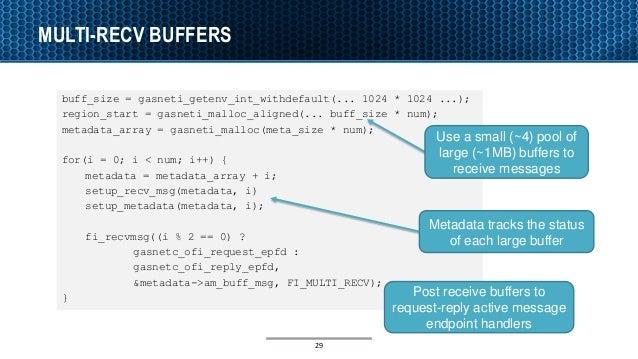 MULTI-RECV BUFFERS buff_size = gasneti_getenv_int_withdefault(... 1024 * 1024 ...); region_start = gasneti_malloc_aligned(...