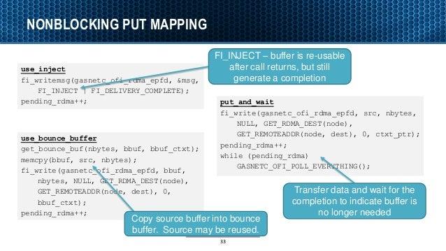 put_and_wait fi_write(gasnetc_ofi_rdma_epfd, src, nbytes, NULL, GET_RDMA_DEST(node), GET_REMOTEADDR(node, dest), 0, ctxt_p...