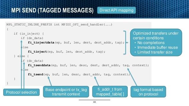 MPI SEND (TAGGED MESSAGES) MPL_STATIC_INLINE_PREFIX int MPIDI_OFI_send_handler(...) { if (is_inject) { if (do_data) fi_tin...