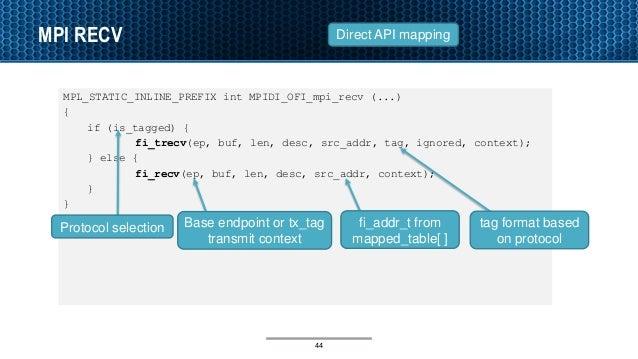 MPI RECV MPL_STATIC_INLINE_PREFIX int MPIDI_OFI_mpi_recv (...) { if (is_tagged) { fi_trecv(ep, buf, len, desc, src_addr, t...