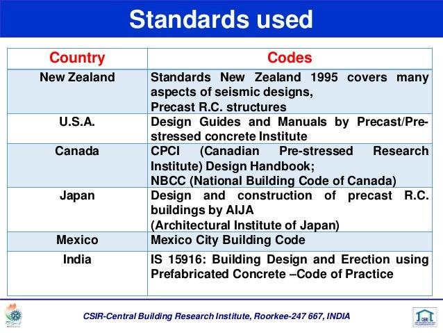 Cbri Building Materials And Components