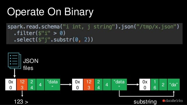 How to process binary data more efficiently?
