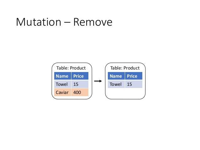 Software Testing with Caipirinhas and Stroopwafels
