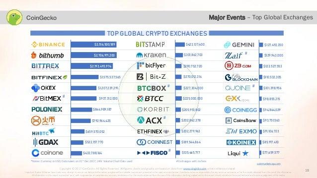 Bitmex Vs Bitfinex Trading App Bitcoin – Zangschool Apeldoorn
