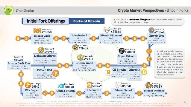 How do you buy bitcoin on the cash app ethereum coingecko creation how do you buy bitcoin on the cash app ethereum coingecko ethereum price chart bitcoin ethbtc ccuart Gallery
