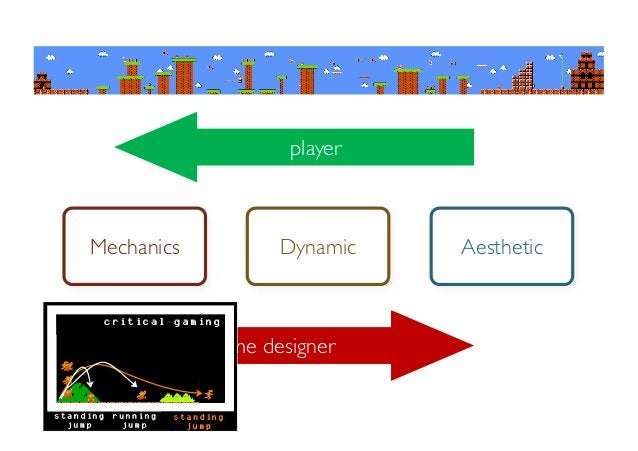 Super Mario Bros. - https://www.youtube.com/watch?v=ia8bhFoqkVE Geometry Dash - https://www.youtube.com/watch?v=k90y6PIzIa...