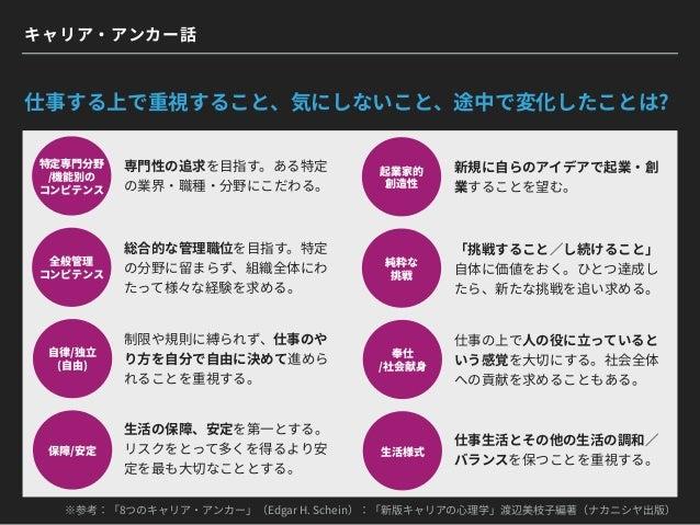 WEB制作者のキャリアパス&トークセッション(たまキャリ #1)