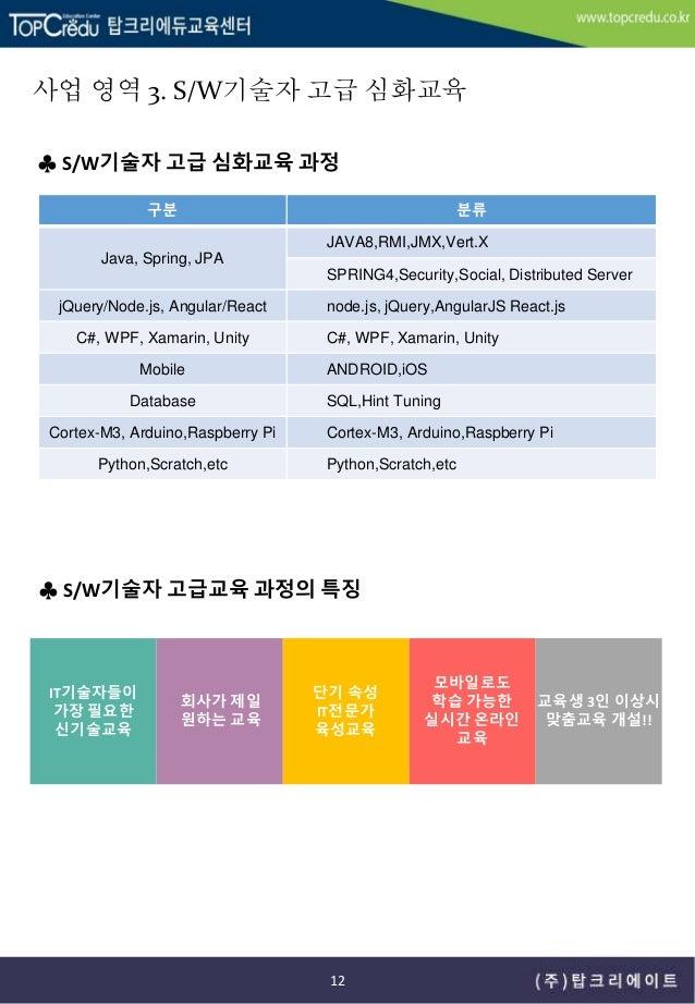 탑크리에듀 교육센터 교육과정 소개
