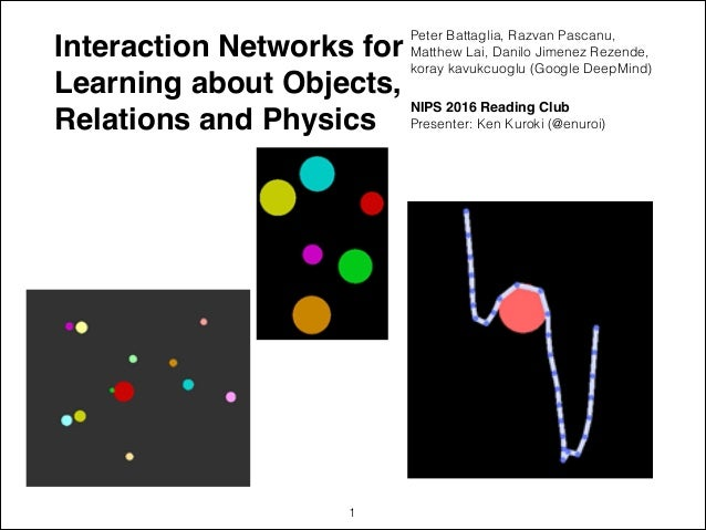 Interaction Networks for Learning about Objects, Relations and Physics Peter Battaglia, Razvan Pascanu, Matthew Lai, Danil...