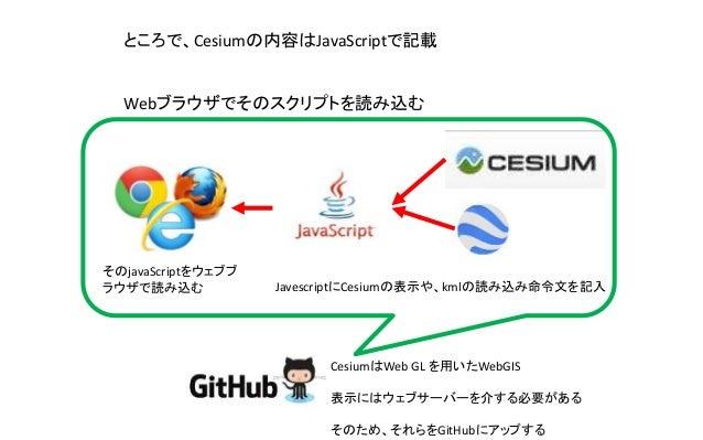 20170121 codeforikoma cesium実践