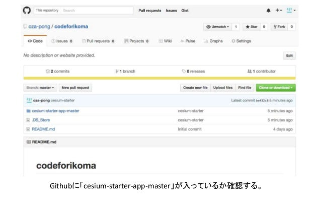 Cesiumを表示してみる SettingsタブからGithub Pagesの Your site is published at以下の URLをコピーする。 そのURLの後ろに「cesium- starter-app-master/index...