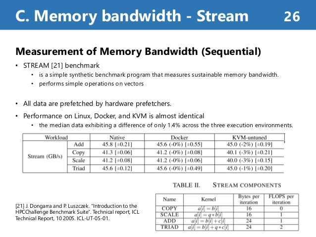 An Updated Performance Comparison of Virtual Machines and