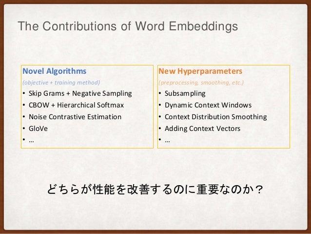 The Contributions of Word Embeddings Novel Algorithms (objective + training method) • Skip Grams + Negative Sampling • CBO...