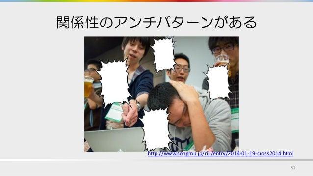 関係性のアンチパターンがある 50 http://www.songmu.jp/riji/entry/2014-01-19-cross2014.html
