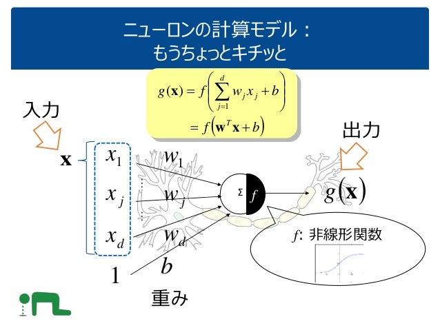ニューロンの計算モデル: もうちょっとキチッと Σ  xg 1x jx dx 1 …… b  bf bxwfg T d j jj            xw x     1 )( x 1w jw dw f f...