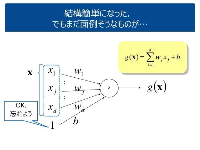 結構簡単になった. でもまだ面倒そうなものが… Σ  xg 1x jx dx 1 …… b x 1w jw dwOK, 忘れよう   d j jj bxwg 1 )(x