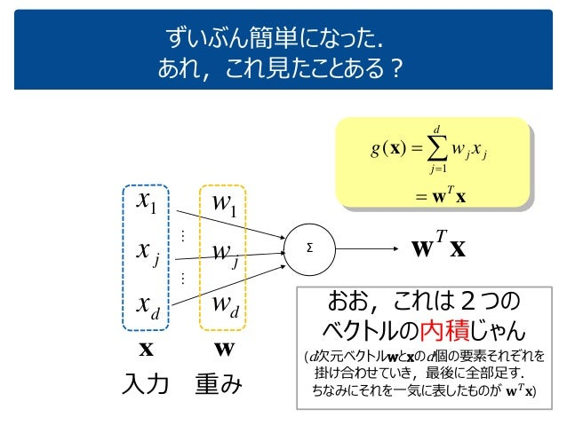 ずいぶん簡単になった. あれ,これ見たことある? Σ 1x jx dx …… xwT おお,これは2つの ベクトルの内積じゃん (d次元ベクトルwとxのd個の要素それぞれを 掛け合わせていき,最後に全部足す. ちなみにそれを一気に表したものが ...
