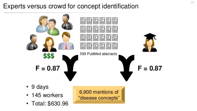 Open data, compound repurposing, and rare diseases -- Point