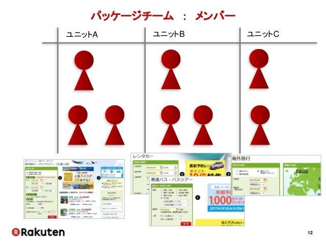 12 パッケージチーム : メンバー ユニットA ユニットB ユニットC