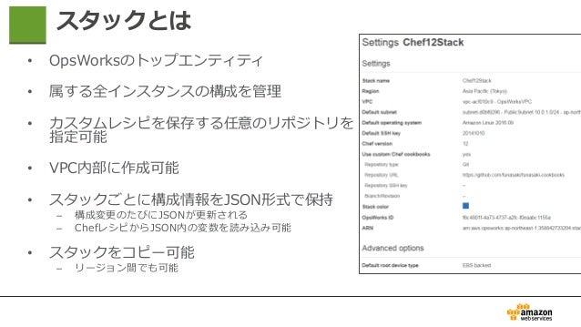 スタックとは • OpsWorksのトップエンティティ • 属する全インスタンスの構成を管理 • カスタムレシピを保存する任意のリポジトリを 指定可能 • VPC内部に作成可能 • スタックごとに構成情報をJSON形式で保持 – 構成変更のたび...