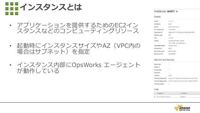 インスタンスとは • アプリケーションを提供するためのEC2イン スタンスなどのコンピューティングリソース • 起動時にインスタンスサイズやAZ(VPC内の 場合はサブネット)を指定 • インスタンス内部にOpsWorks エージェント が動作...