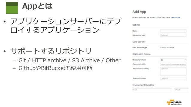 Appとは • アプリケーションサーバーにデプ ロイするアプリケーション • サポートするリポジトリ – Git / HTTP archive / S3 Archive / Other – GithubやBitBucketも使用可能