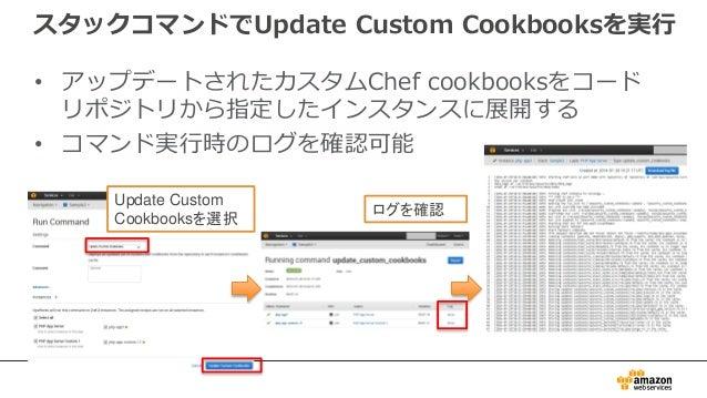 スタックコマンドでUpdate Custom Cookbooksを実行 • アップデートされたカスタムChef cookbooksをコード リポジトリから指定したインスタンスに展開する • コマンド実行時のログを確認可能 Update Cust...